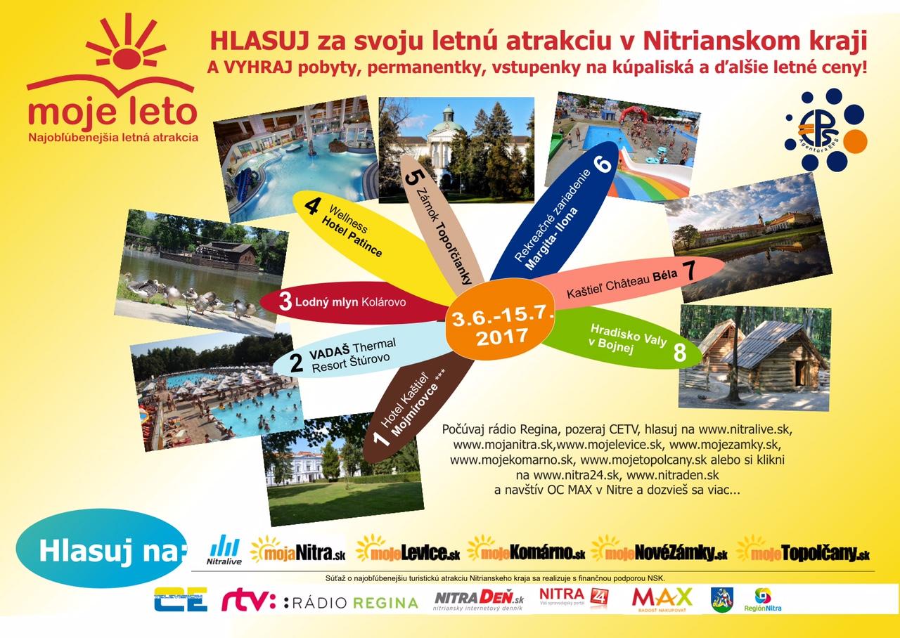 V Súťaži o najobľúbenejšiu turistickú atrak - Kam v meste  3678064a224